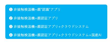タブレット型の非接触検温4つの分類